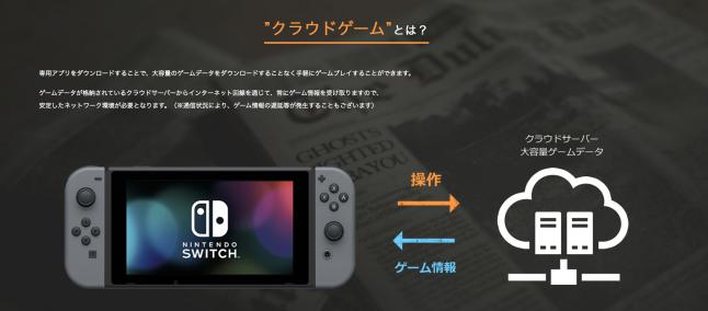 Nintendo-Switch-Capcom