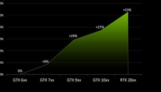 NVIDIA investiga el impacto de las GPUs en los jugadores de Battle Royale