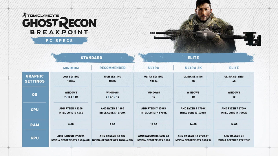 Requisitos-Ghost-Recon